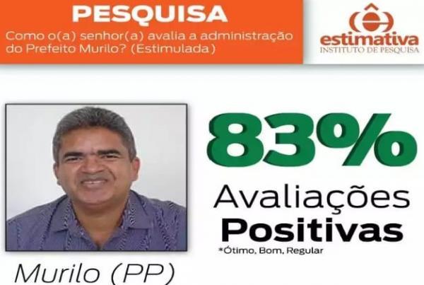 Pesquisa aponta que gestão do prefeito Murilo Mascarenhas tem 83% de aprovação popular